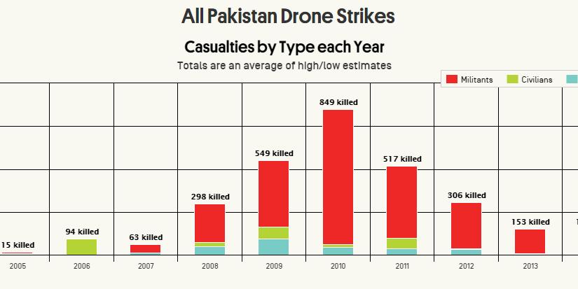 Who Is Americas Deadliest Predator Drone Pilot Adavidjohnson