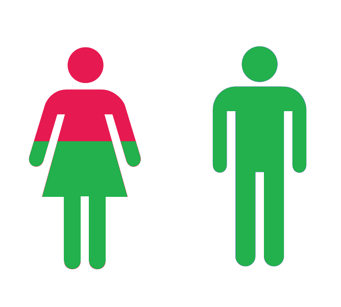 Less than 1 woman in 200 is in an occupation that earns more than her malecounterpart