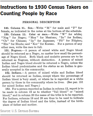 ST_2015-06-11_multiracial-americans_01-01